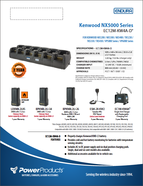 download Kenwood Nexedge Series two way specs